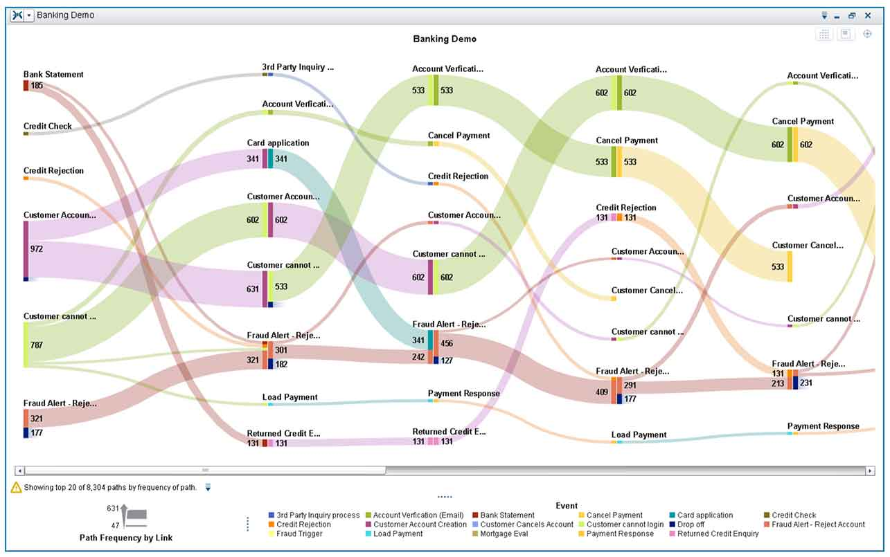 how to make a tree diagram in tableau