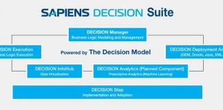 sapiens archives butler analytics